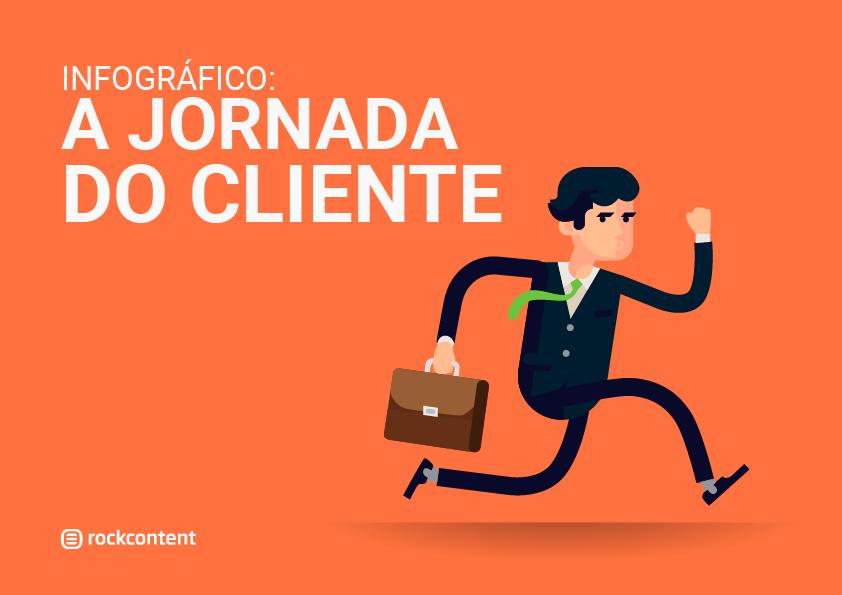 Infográfico - A jornada do cliente